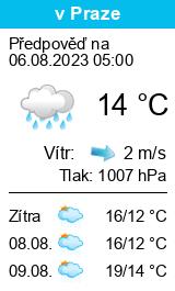Počasí Letovice - Slunečno.cz