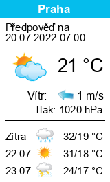 Počasí Nesuchyně - Slunečno.cz