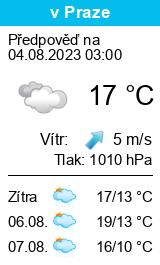 Počasí Skrchov - Slunečno.cz