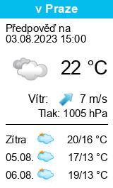 Počasí Vysočina - Slunečno.cz