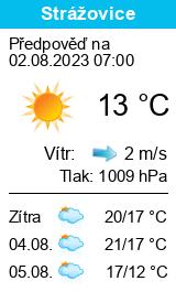 Počasí Strážovice - Slunečno.cz