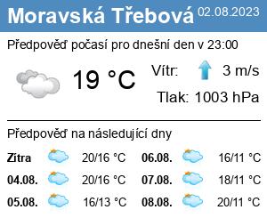 Počasí Moravská Třebová - Slunečno.cz