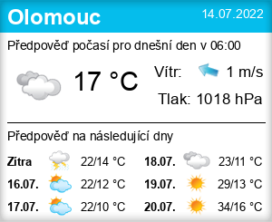 Počasí Olomouc