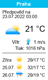 počasí ústí nad labem - slunečno.cz