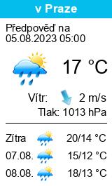 Počasí Břeclav - Slunečno.cz