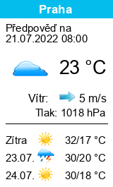 Počasí Bělušice (okres Kolín) - Slunečno.cz