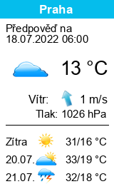 Počasí Siřejovice - Slunečno.cz
