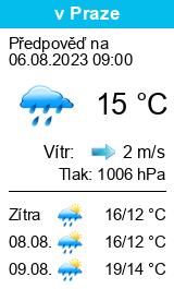 Počasí Deštnice - Slunečno.cz