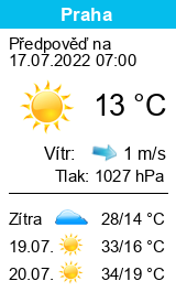 Počasí Pohořelice (okres Brno-venkov) - Slunečno.cz