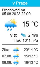 Počasí Pelechy - Slunečno.cz
