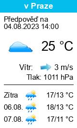 Počasí Mladá Boleslav - Slunečno.cz