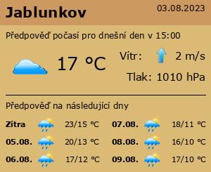 Počasí Jablunkov - Slunečno.cz