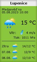 Počasí Lupenice - Slunečno.cz