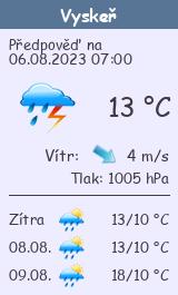 Počasí Vyskeř - Slunečno.cz