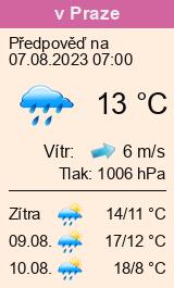 počasí praha - slunečno.cz