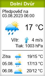 Předpověď počasí