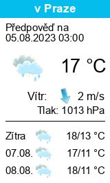 Počasí Zlín