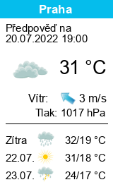 Počasí Berlín