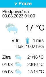 Počasí Amsterdam
