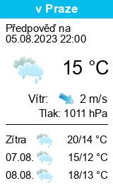 Počasí Kréta - Slunečno.cz