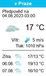 Počasí Zakynthos - Slunečno.cz