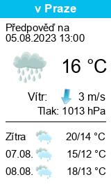 Počasí Benecko - Slunečno.cz