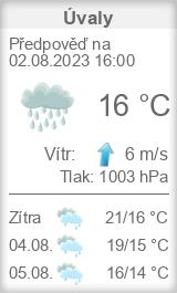 Počasí Úvaly