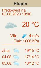 Počasí Hlupín - Slunečno.cz
