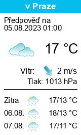 Počasí Zlín - Slunečno.cz