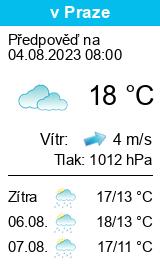 Počasí Bílovec - Slunečno.cz