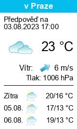 Počasí Višňová (okres Liberec) - Slunečno.cz
