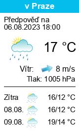 Předpověď počasí - Jemnice