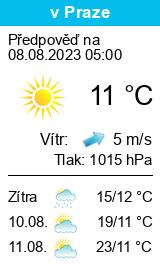 Počasí Bravantice - Slunečno.cz