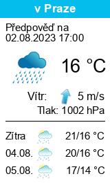Počasí Nýrsko - Slunečno.cz
