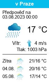 Počasí Rožďalovice - Slunečno.cz