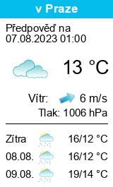 Počasí Kaňovice (okres Frýdek-Místek) - Slunečno.cz
