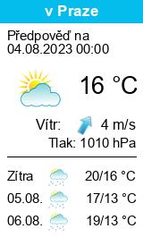 Počasí Myštěves - Slunečno.cz