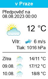 Počasí Hrádek - Slunečno.cz