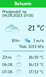 Počasí Bohumín - Slunečno.cz