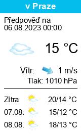 Počasí online