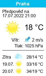 Počasí Praha 10 - Slunečno.cz