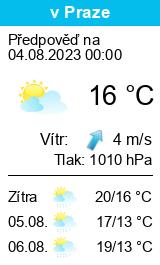 PoÄŤasĂ Brno - SluneÄŤno.cz