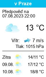 Počasí Lazníky - Slunečno.cz