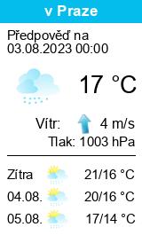 Počasí Moravský Beroun - Slunečno.cz