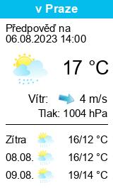 Počasí Ruprechtov - Slunečno.cz