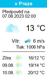 Počasí Nivnice - Slunečno.cz