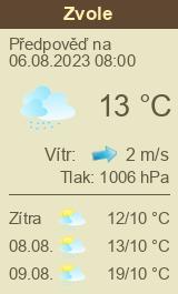 Počasí Zvole - Slunečno.cz