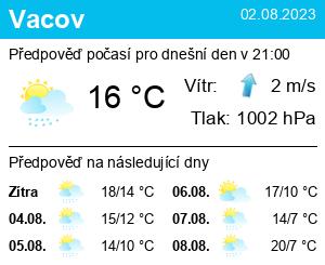 Počasí Vacov - Slunečno.cz