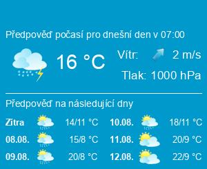 Počasí Starý Hrozenkov - Slunečno.cz