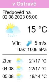 PoÄŤasĂ Ostrava - SluneÄŤno.cz